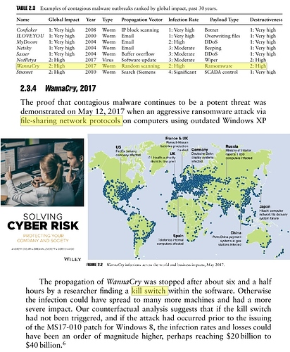 contagious-malwares