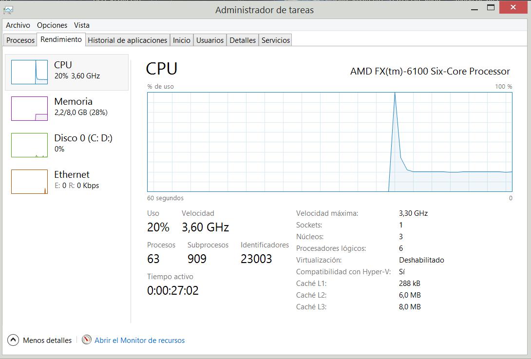 CPU%20AT
