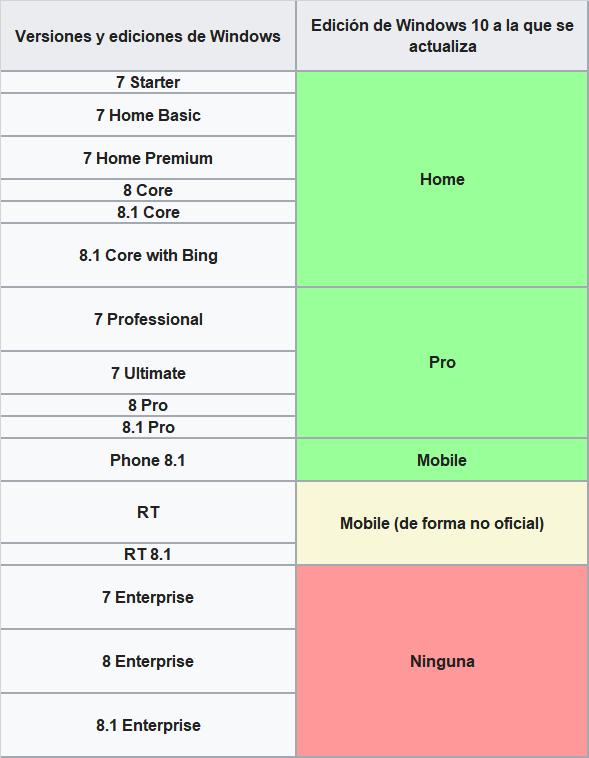 Versiones_Windows